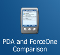 PDA vs ForceOne MDT