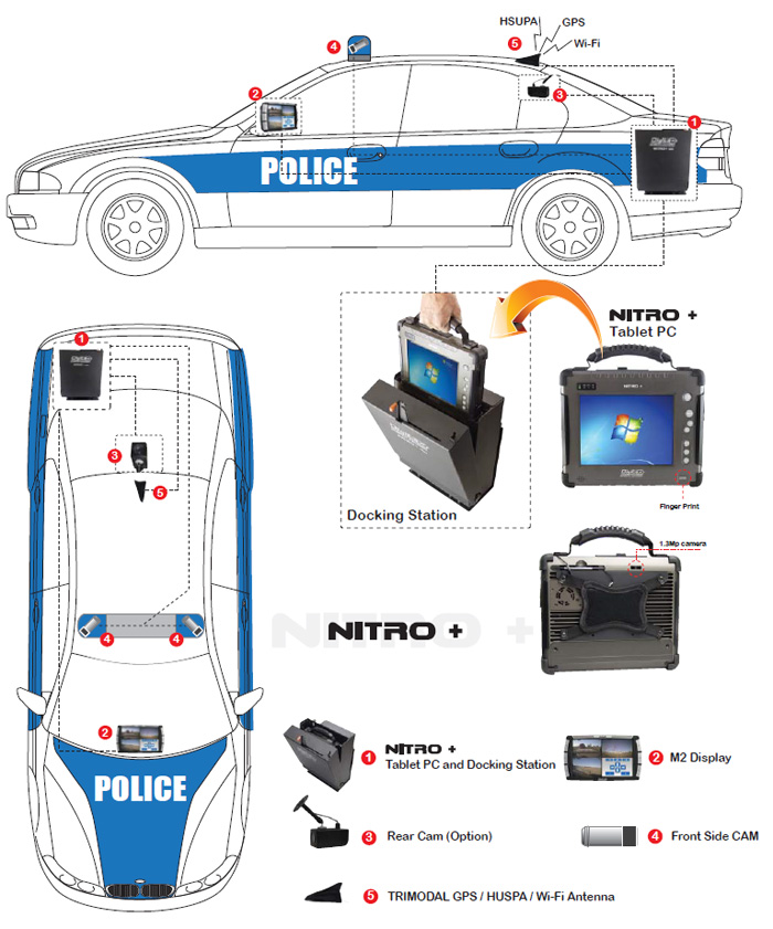 Nitro+ Tablet PC for Police